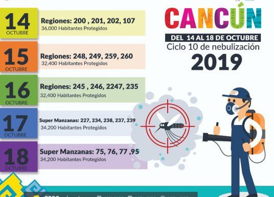 Del 14 al 18 de octubre, personal de SESA fumigará mil 800 hectáreas en Cancún